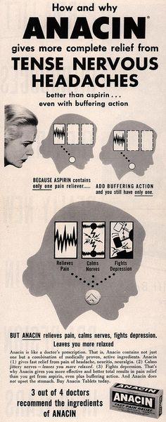 Vintage Anacin Ad - 1958 I'm getting a headache just reading this ad...