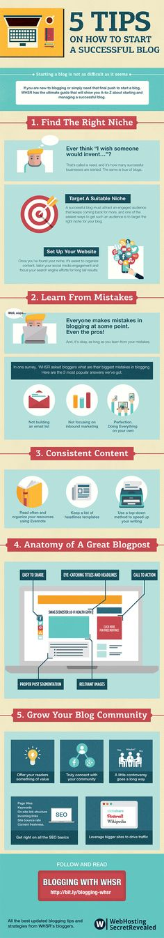 Blogging Basics 5 Must Read Tips to Start a Successful Blog