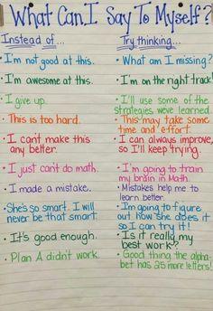 Positive self-talk/growth mindset chart