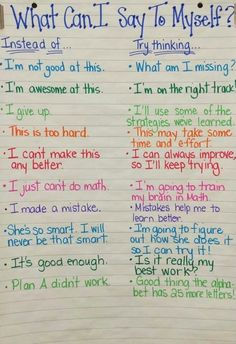 Positive self-talk/growth mindset chart