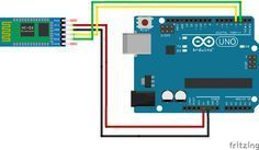 Arduino Bluetooth tutorial using HC-05, Arduino Uno and a mobile device to exchange data and light up an LED.