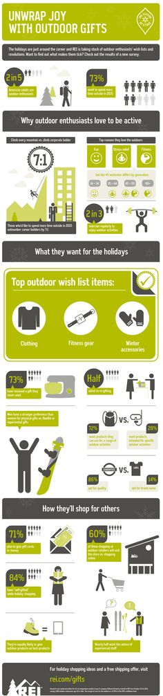 Cool REi info-graphic on outdoor types like us. Stress relief and fun are my top 2 reasons!