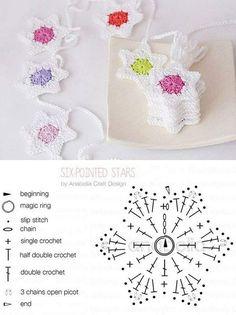 Xmas tree - Her Crochet Crochet Snowflake Pattern, Crochet Garland, Crochet Stars, Crochet Snowflakes, Crochet Motif, Crochet Flowers, Crochet Stitches, Crochet Patterns, Diy Crochet And Knitting