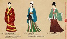 History of women's hanfu