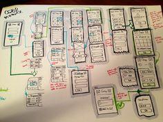 Screenflow sketching. UX, UI, design