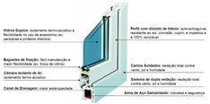 esquadrias de PVC proporcionam conforto termoacustico http://oazulejista.blogspot.com.br/2014/07/quais-as-vantagens-das-esquadrias-de-pvc.html#axzz37qoJhwDQ