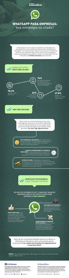 Infográfico – WhatsApp para empresas: boa estratégia ou cilada? Marketing Digital, Whatsapp Marketing, Startups, Personal Branding, Ecommerce, Work Hard, Coaching, Social Media, Business