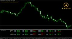 Download Forex Neuro Trend Indicator For Mt4 Relative Strength Index, Perfect Money, Coin Market, Trade Books, Forex Trading System, Forex Trading Strategies, Forex Strategies, New Tricks, Quotes To Live By