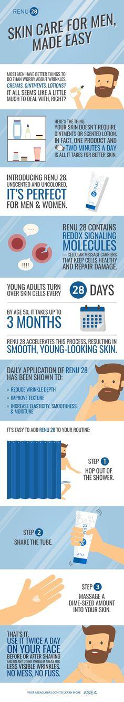 Skin Care for Men, Made Easy by ASEAglobal via slideshare