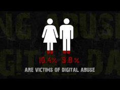 Think Time: How Does Cyberbullying Affect You? - Great resources available to teachers (and parents) which is intended to inform the viewers about cyberbullying. I feel this video meets this project's goals because teachers and parents can arm themselves with correct up to date information. 8342