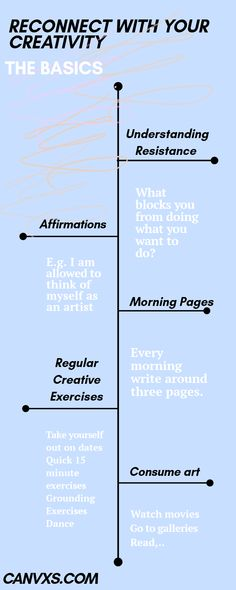 Think Of Me, Like You, Morning Pages, A Blessing, Understanding Yourself, Trauma, Affirmations, Creativity, Therapy