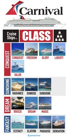 Cruise Ship Size, Mega Decks, Carnival Cruise Ships, Sky Zone, Tequila Bar, Deck Party, Dream Studio, Spa Services, Cruise Companies