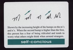 Self-consciousness in handwriting analysis