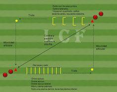 Trabajando el FÚTBOL: coordinación Soccer Drills, Soccer Coaching, Soccer Training, Messi Y Ronaldinho, Preparation Physique, Trainer, Workout, How To Plan, Soccer Practice