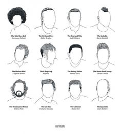 World Cup footballers' haircuts – an illustrated guide | Sport | The Guardian
