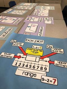 Are you looking for a way to scaffold math vocabulary and concepts and make math more visual? In this post are photos of math word walls for elementary, middle and high school math along with… Classroom Word Wall, Math Wall, Math Word Walls, Middle School Classroom, High School, Classroom Setup, Math Lesson Plans, Math Lessons, Math Classroom Decorations