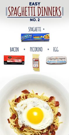 How To Make Spaghetti With Bacon, Pecorino, And Fried Egg