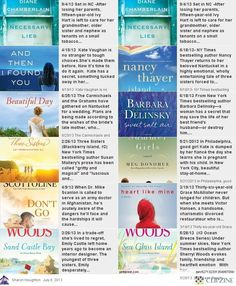 Summer reads #HarlequinBooks, #SummerReading, #HarlequinMIRA,