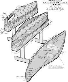 Nymph - Canoe | Building Strip-Planked Boats