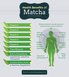 Matcha green tea is an antioxidant powerhouse. Here's everything you need to know about the Japanese tea, and delicious matcha green tea recipes. Calendula Benefits, Matcha Benefits, Lemon Benefits, Coconut Health Benefits, Oil Benefits, Green Tea Recipes, Tomato Nutrition, Stomach Ulcers, Mood Enhancers