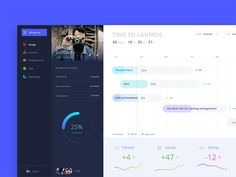 This poat showcases the best collection of free dashboard ui design psd, you can use them for your own purposes . Student Dashboard, Web Dashboard, Ui Web, Dashboard Design, Web Design, Flat Design, Logo Design, Interface Design, User Interface
