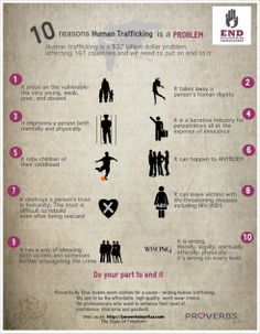 January is Human trafficking Awareness Month. In honor of the month, we have created an info graphic with 10 reasons human trafficking should be stopped. Human Trafficking Quotes, Human Human, Social Injustice, Human Dignity, Save The Children, Human Rights, Women's Rights, Domestic Violence, Social Work