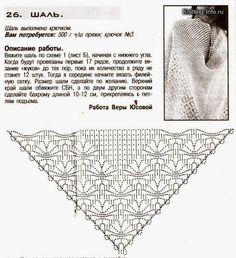 Wonderland of Crochet: Shawls and Shawl in Crochet