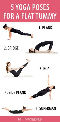Here are five quick yoga poses that will help strengthen your abs and flatten your tummy. Yoga has many poses specifically for building core strength. We've rounded up our favorites and present to you 5 beginner yoga poses for a flat tummy! Yoga Fitness, Fitness Humor, Physical Fitness, Health Fitness, Muscle Fitness, Fitness Quotes, Free Fitness, Fitness Logo, Workout Fitness