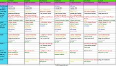 21 Day Fix Extreme Meal Plan and Prep