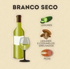 Como harmonizar os vinhos