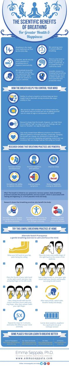 Benefits of Breathing: The Scientific Benefits of Breathing INFOGRAPHIC - Emma Seppälä, Ph.D.