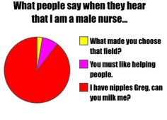 Being a Male Nurse... This must be how my dad feels