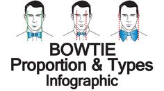 Ultimate Guide To The Bow-Tie | Bow Tie Infographic | Bowtie Proportion