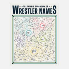 Taxonomy Of Wrestler Names 18x24, $29, now featured on Fab.