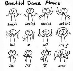 Dance mathematics sydney