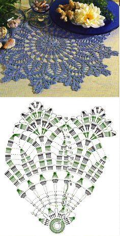 Häkeln - crochet Tips To Help Keep Children Safe From Internet Dangers Parents don't have to be comp Free Crochet Doily Patterns, Crochet Doily Diagram, Crochet Mandala, Crochet Chart, Thread Crochet, Crochet Motif, Crochet Designs, Crochet Stitches, Knit Crochet