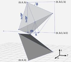 Solving a Spatial Problem with Dynamo: The Torggler Door   Dynamo BIM