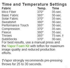 temperature guide for heat press