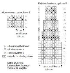 Lapsen kirjoneulejakku saa uuden ilmeen ihanilla väreillä - Kotiliesi.fi Periodic Table, Words, How To Make, Periodic Table Chart, Periotic Table, Horse