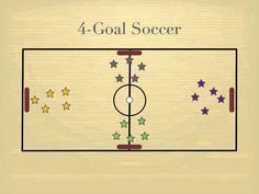 Physical Education Games - 4-Goal Soccer
