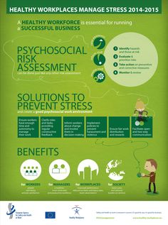 Psychosocial risks can be assessed and managed in the same systematic way as other occupational safety and health risks.   https://www.healthy-workplaces.eu/en/stress-and-psychosocial-risks/how-to-manage-them