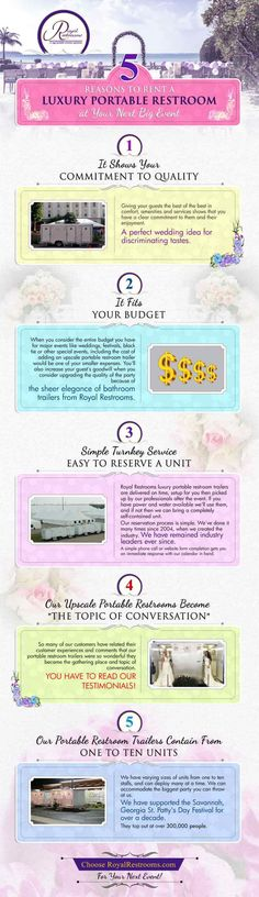 [INFOGRAPHIC] Luxury portable restrooms completely change the atmosphere for special events. Portable restroom trailers from Royal Restrooms are the topic of conversation. Houzz Bathroom, Modern Bathroom Faucets, Modern White Bathroom, Master Bathroom Vanity, Master Bathrooms, Dream Bathrooms, Small Tiled Shower Stall, Bathroom Accessories Luxury, Small Space Bathroom