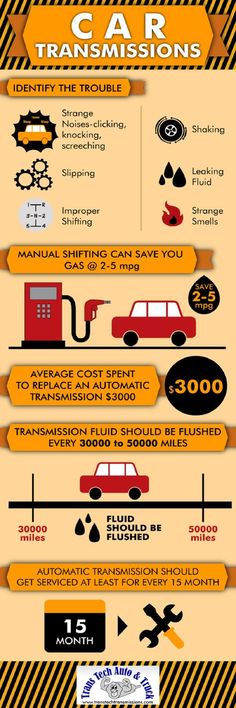 Car Transmissions: Identify The Trouble [INFOGRAPHIC]#