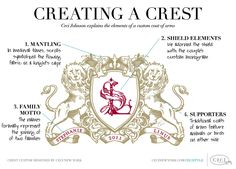 Creating a Crest: Ceci Johnson explains the elements of a custom coat of arms, insprired by the majestic French estate where the wedding was to be held, used as a theme for the wedding stationery suite