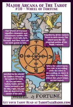 Wheel of Fortune   Tarot Talk Radio