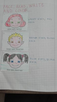 Body and face- inglese-terza-settembre/ottobre - Maestra Anita Green Eyes, Blue Eyes, Learning English For Kids, School Tomorrow, Learn English, Esl, Blue Hair, Face And Body, Writing