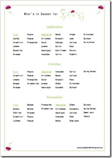 Spring Seasonal Fruit and Vegetable Guide Australia In Season Produce, Fruit In Season, Growing Vegetables, Fruits And Vegetables, Whats In Season, Seasonal Food, Grow Your Own Food, Spring Recipes, No Cook Meals
