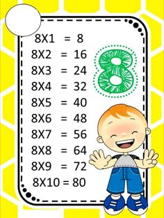 healthy meals for dinner easy meals ideas free Math Games, Math Activities, Multiplication Strategies, Math For Kids, Numeracy, Math Worksheets, Fractions, Educational Technology, Math Lessons