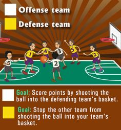 With a basic overview of the rules, kids can enjoy the game of ...