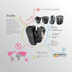 Ilvaite was first described in 1811 on the island of Elba and the name ilvaite from the Latin name ilva of the island. Sometimes referred to as yenite. #science #nature #geology #minerals #rocks #infographic #earth #ilvaite #yenite